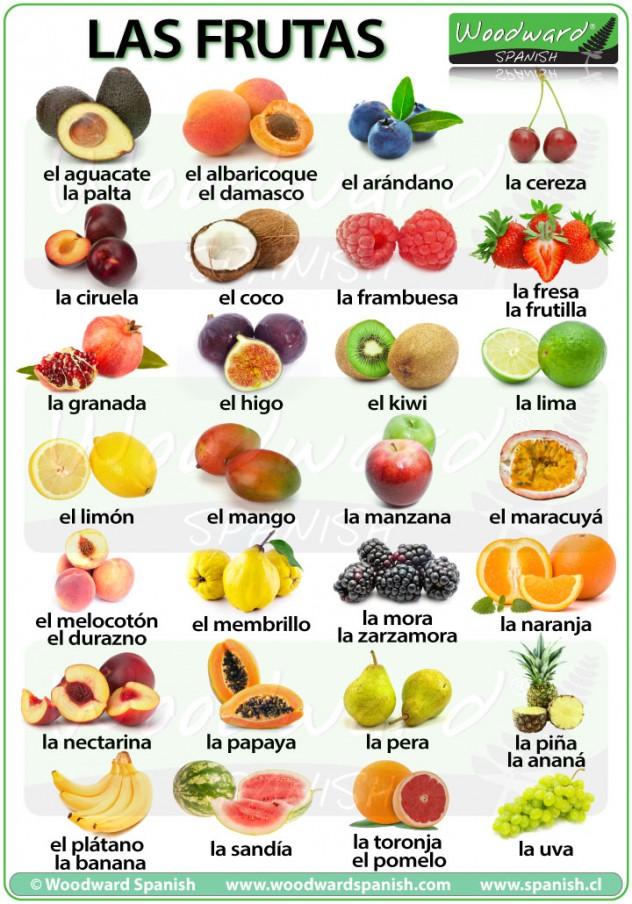 Vocabulario sobre frutas en español